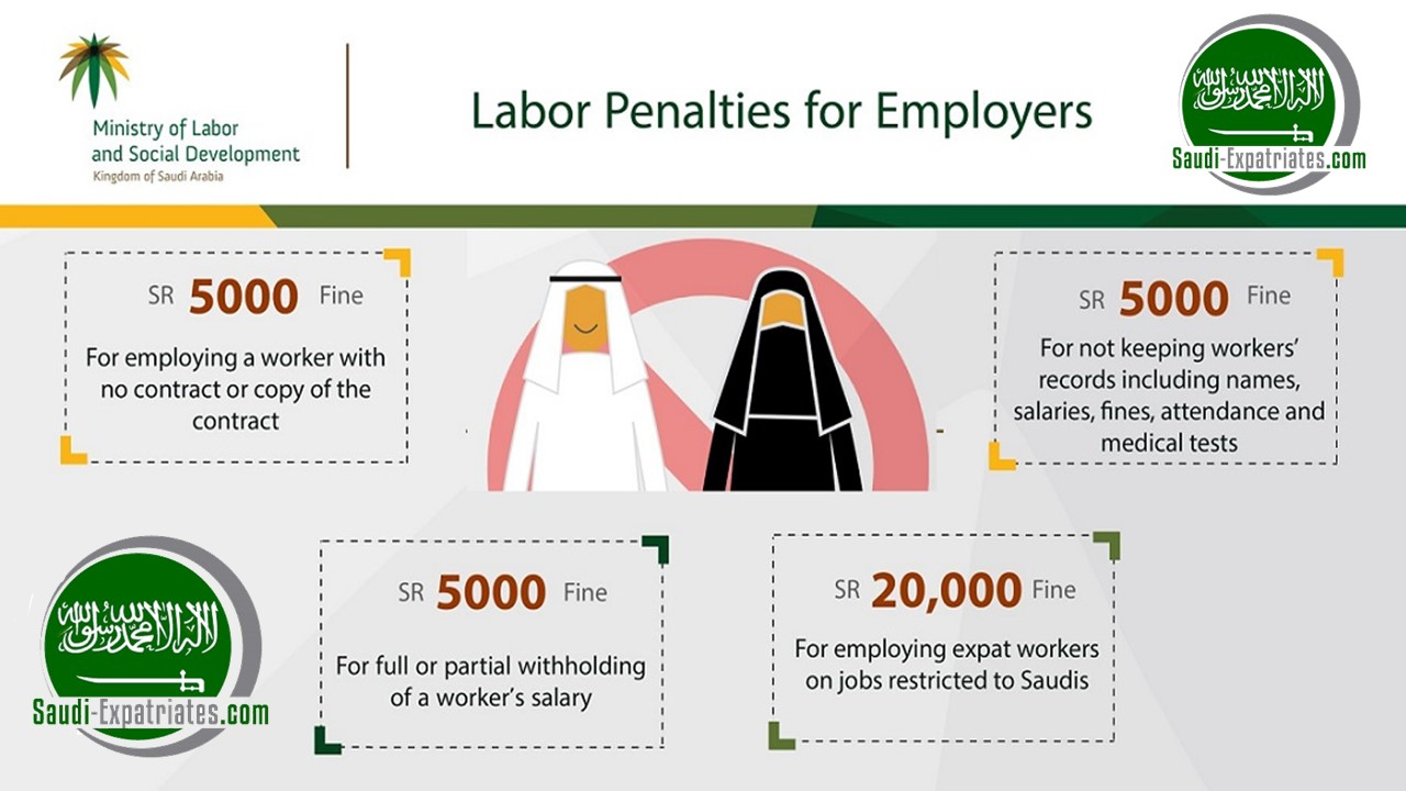 LABOR PENALTIES ON EMPLOYERS FOR VIOLATIONS