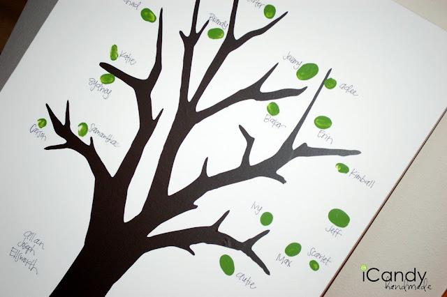 Family fingerprint tree artwork