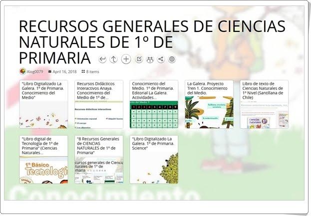 """""""8 Recursos generales para el aprendizaje de Ciencias Naturales en 1º de Primaria"""""""