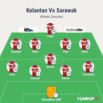 Live Streaming Kelantan vs Sarawak 1.7.2017 Liga Super