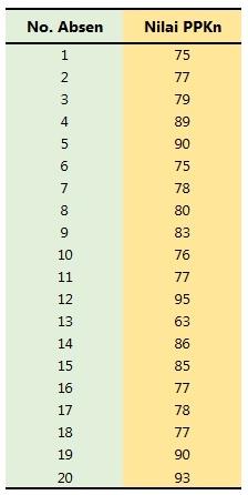 Data Statistik Deskriptif SPSS