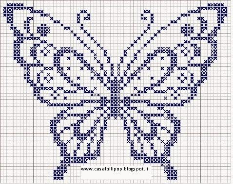 Casalollipop Lo Schema Di Una Farfalla
