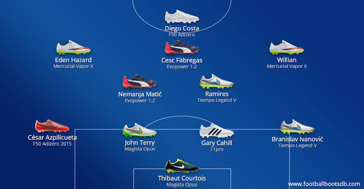 Paris Saint Germain V Chelsea Football Boots Preview Footy Headlines