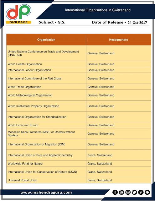 DP | International Organisations In Switzerland  | 24 - 10 -17