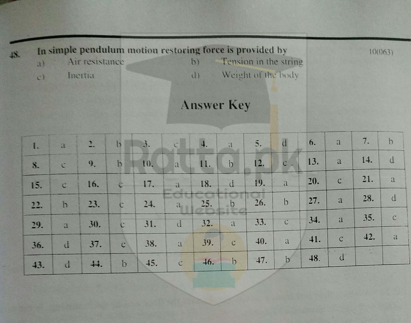 Matric 10th class Physics Chapter 1 solved MCQs answer key