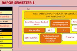 Aplikasi Rapot SMP Kurikulum 2013 Terbaru Tahun Pelajaran 2017/2018