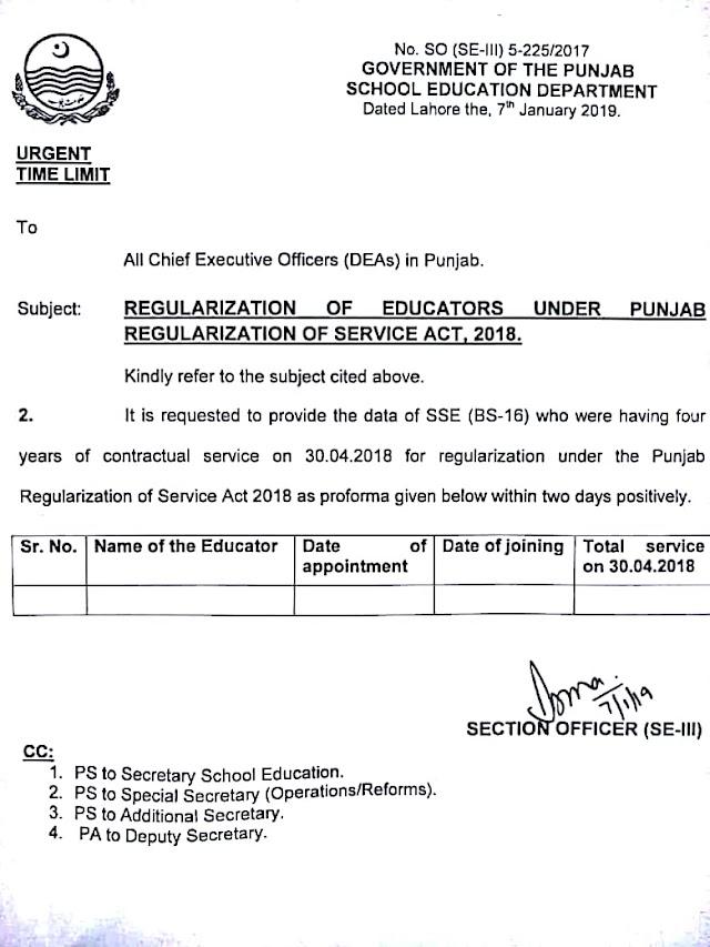 REGULARIZATION OF EDUCATORS UNDER PUNJAB REGULARIZATION OF SERVICE ACT, 2018