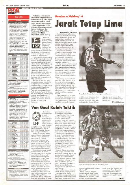 JERMAN DAN SPANYOL MUENCHEN VS WOLFSBURG 1-0