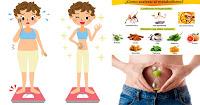 https://steviaven.blogspot.com/2018/05/excelentes-consejos-acelerar-metabolismo-bajar-peso.html