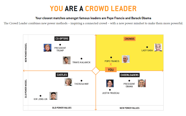 Rotana Ty What Kind of Leader are You? Quizz