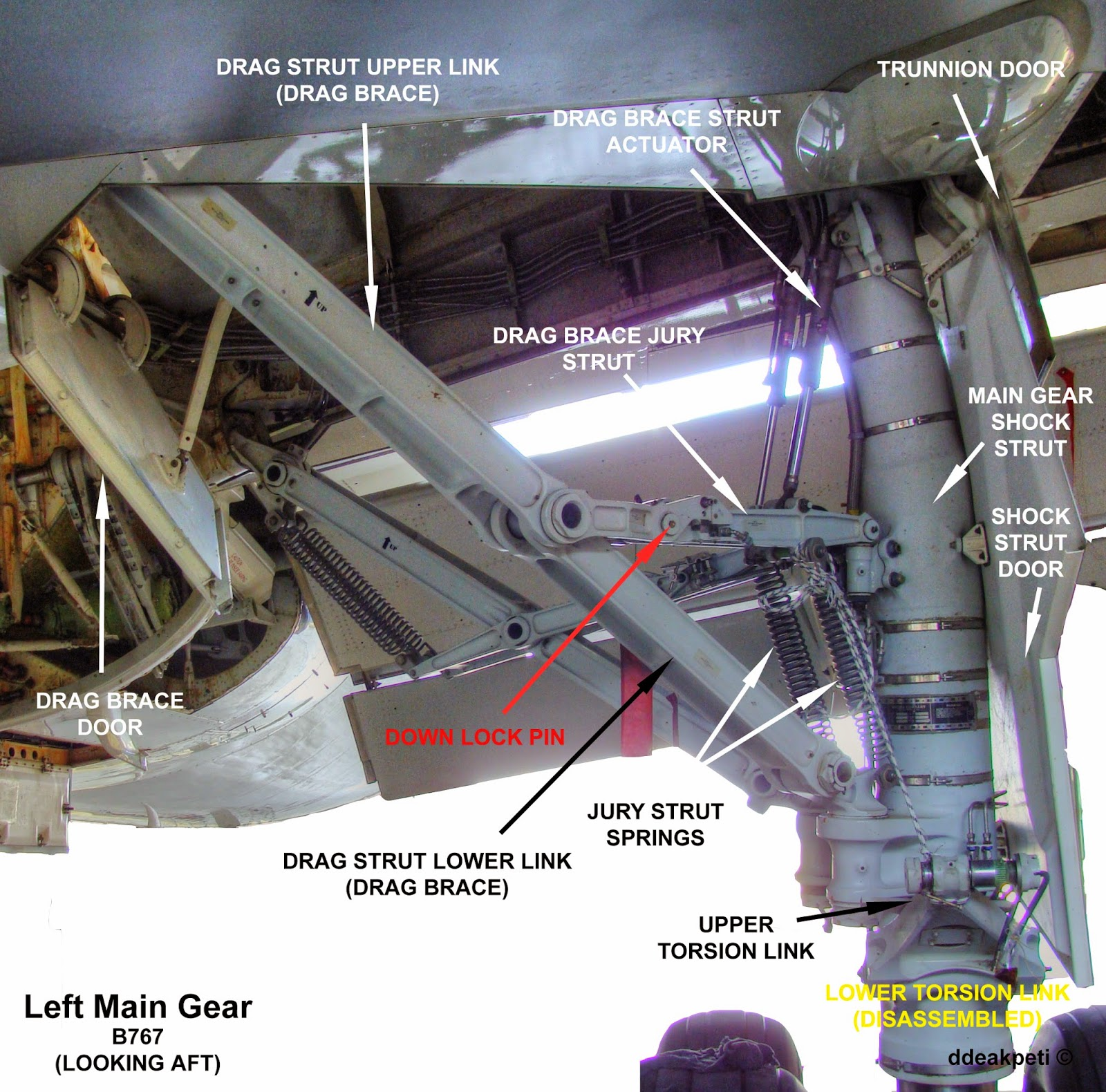 6 Door Truck >> Becoming an Engineer: Boeing 767-200/-300 Main Landing Gear