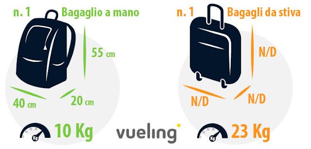 Regole bagaglio a mano e da stiva Vueling