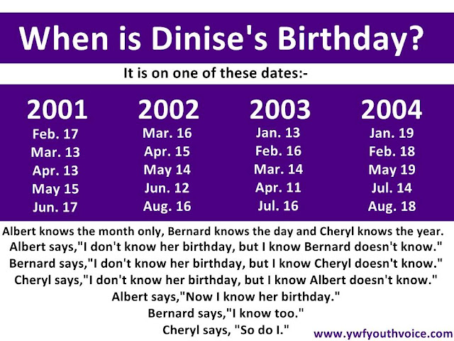 Denise Birthay Puzzle Solved, Denise Birthay Riddle Anwer, Berdard, Albert. Cheryl, Science, Cool Riddle and puzzles