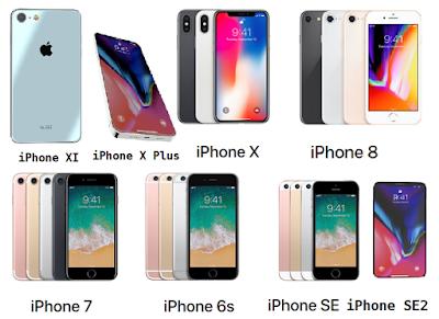 iOS 11.3 iOS 12 Update