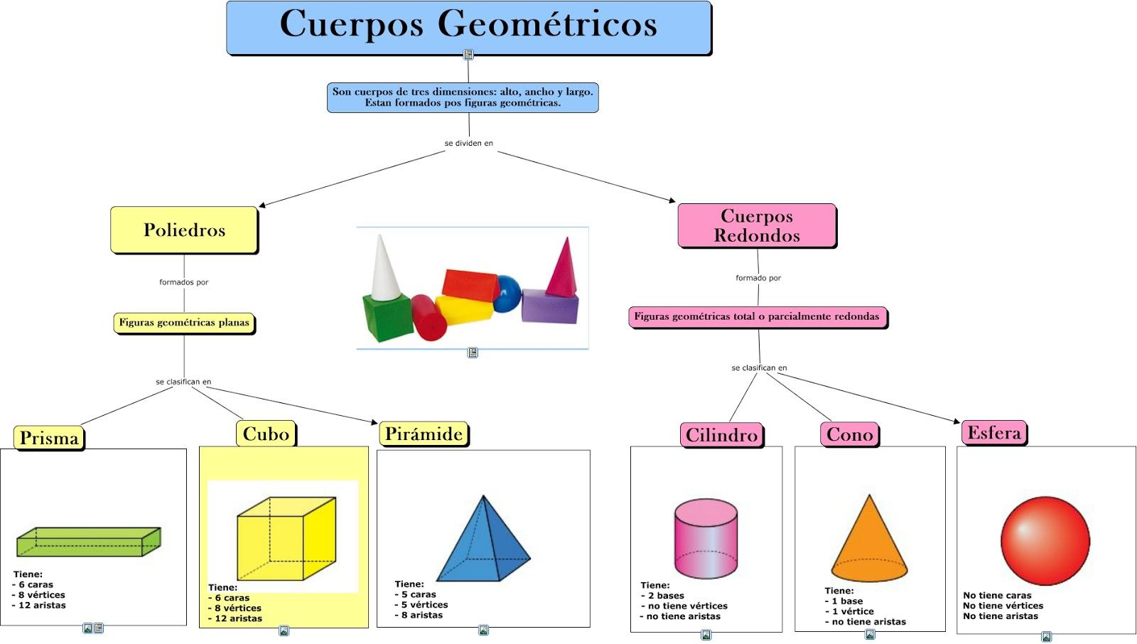 Resultado de imagen de volúmenes de figuras geométricas