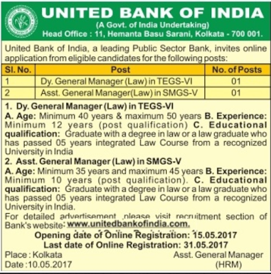 United Bank of India Recruitment 2017 unitedbankofindia.com