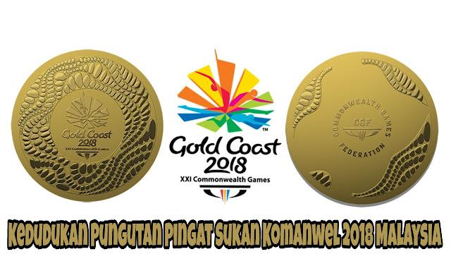 Kedudukan Pungutan Pingat Sukan Komanwel 2018 Malaysia