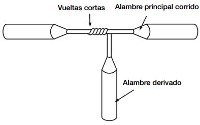 Empalme de cables en T o derivación simple