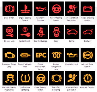 Meaning Of The Warning Lights On Your Dashboard Car Blog 2017