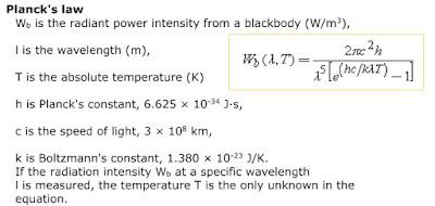 Radiation Pyrometer - Plancks Law