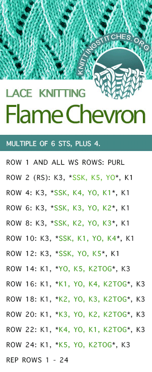 #KnittingStitches -- Learn How To Knit the Flame Chevron Lace Stitch. #Learntoknit #knitlace #lacestitch