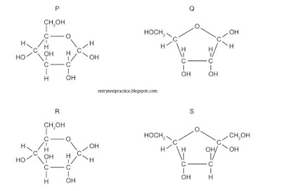 Monosaccharides condensation