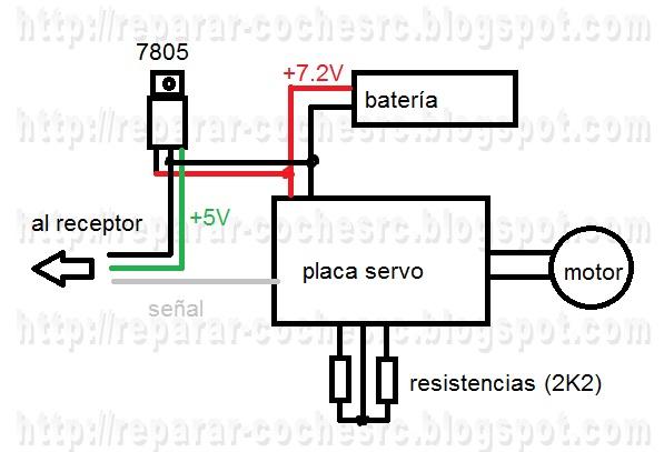 Reparar Coches de Radio Control Eléctricos: Sustituir un