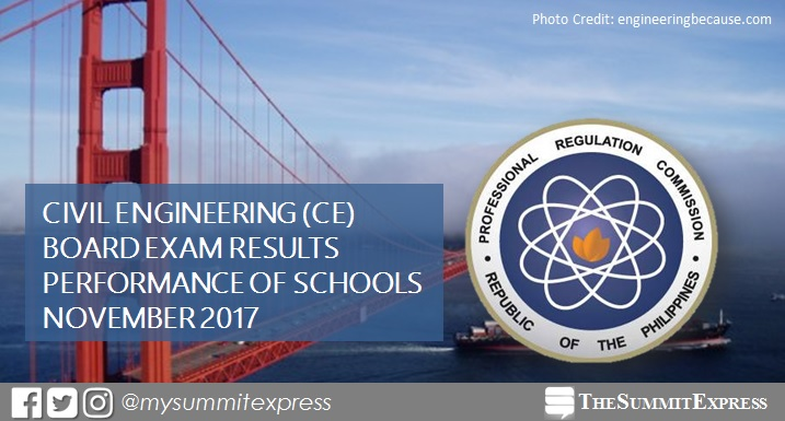 November 2017 Civil Engineering CE board exam result