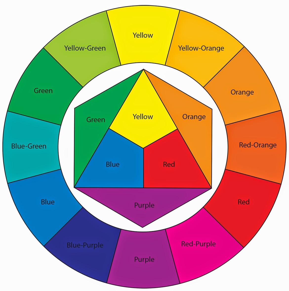Part 4 Colour Wheel And Schemes
