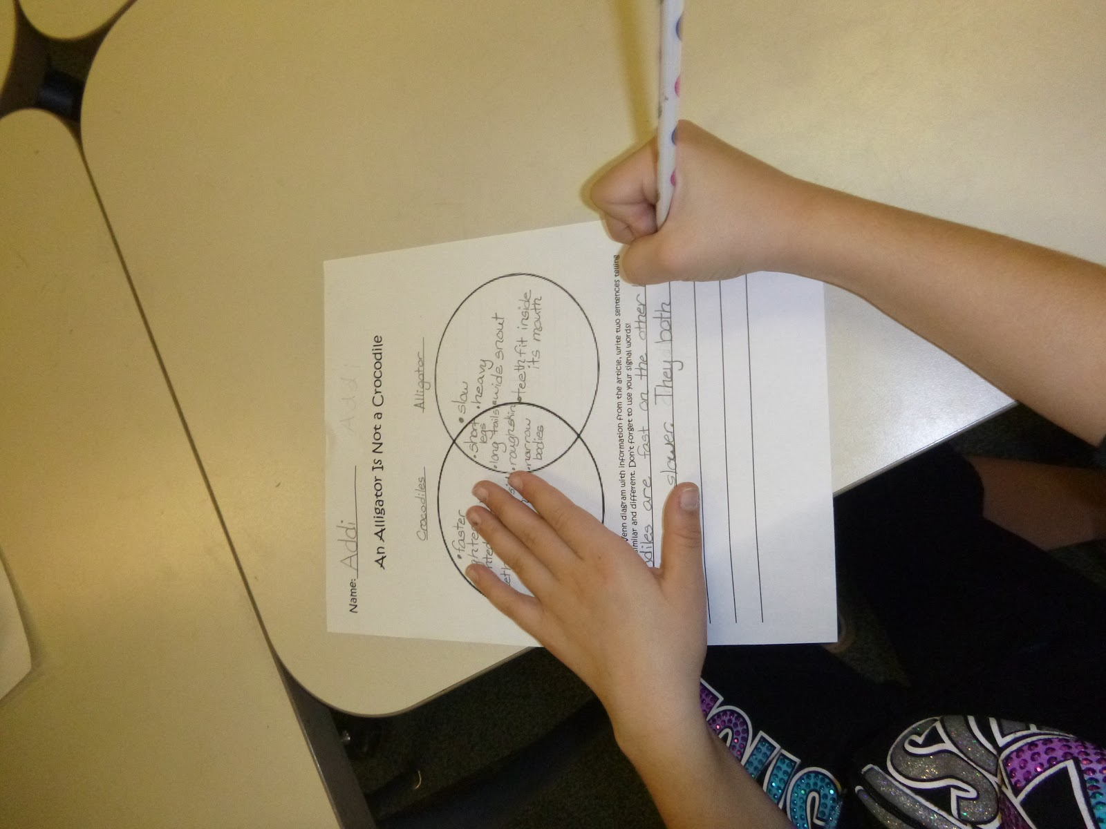 For The Love Of Learning Comparing And Contrasting