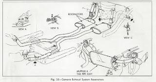 Steve's Camaro Parts: December 2011