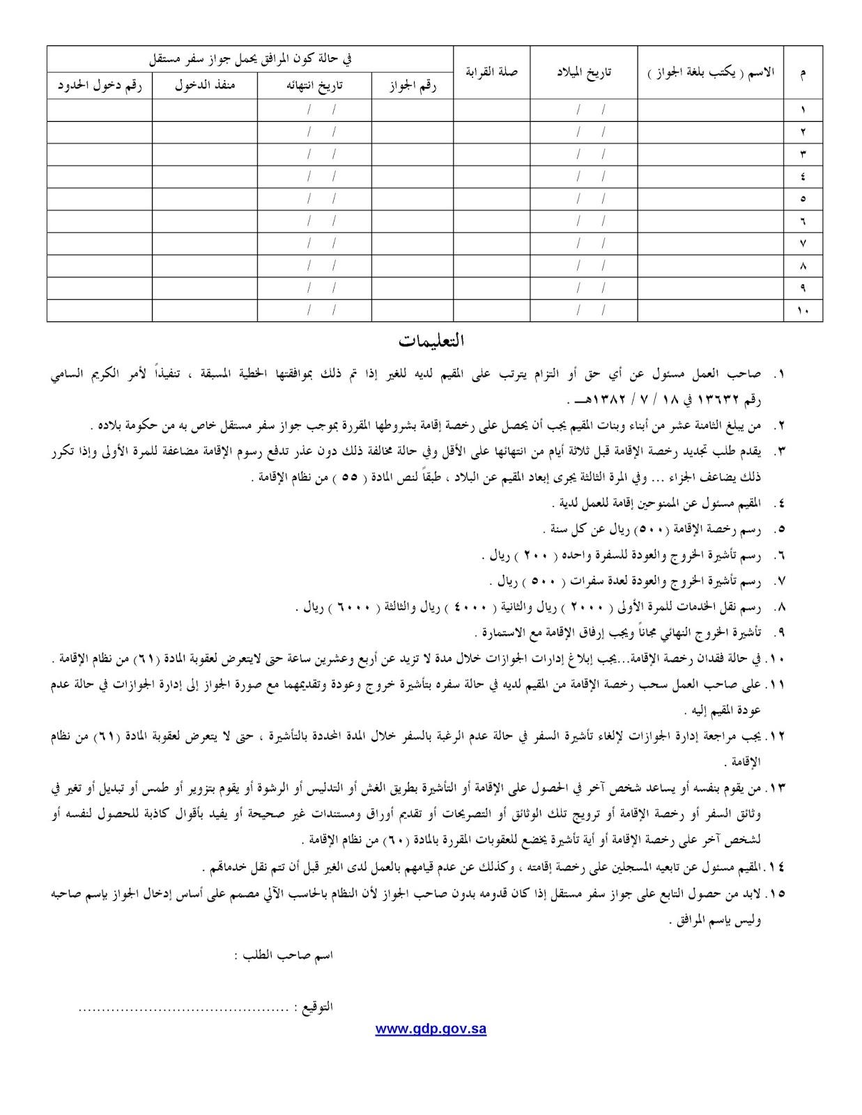 Iqama Form: How to Apply for Family Iqama or Permanent Family Visa in Saudi Arabia