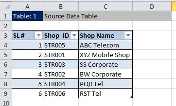 How to use Fuzzy Lookup or Fuzzy Match in Excel