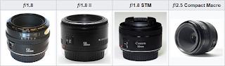 Lensa Murah Kualitas Oke (lensa 50mm f/1.8 Stm)