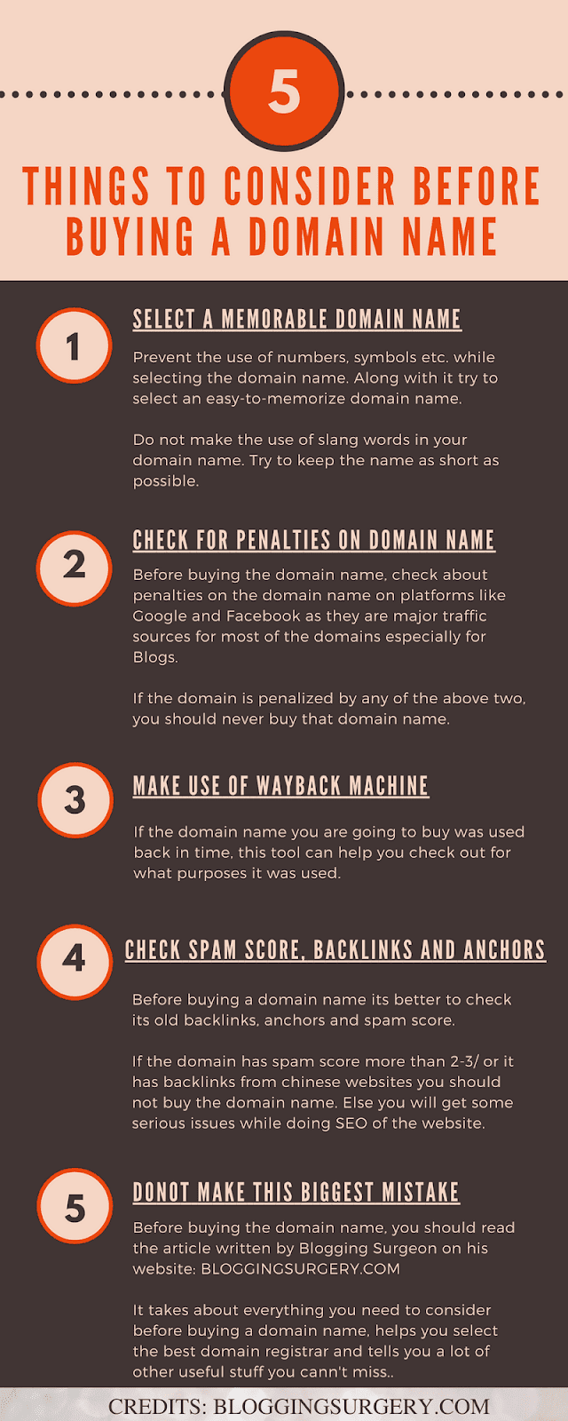 Everything you need to do Before buying a Domain Name