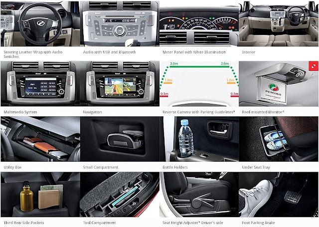 MPV Pilihan Keluarga Bawah Harga RM100K - Perodua Alza