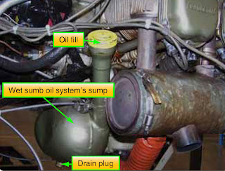 reciprocating engine Lubrication System