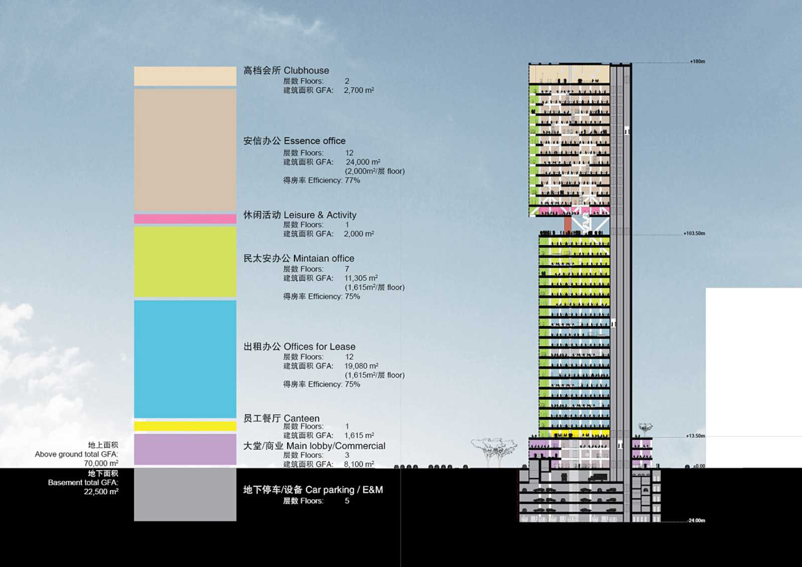 shenzhen stock exchange diagram pico relay wiring essence financial building by oma