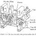 [Tài liệu kỹ thuật ô tô] Tài liệu hệ thống điện lạnh ô tô