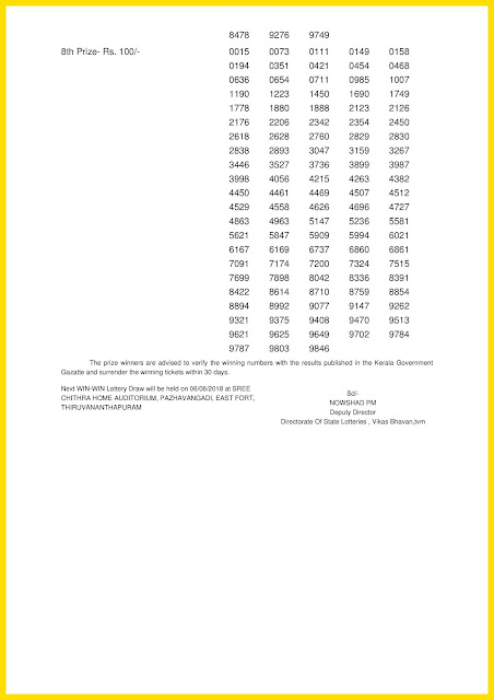 Kerala Lottery Result 30-07-2018 Win WIn Lottery Results W-471 Official PDF keralalotteriesresults.in-page-002
