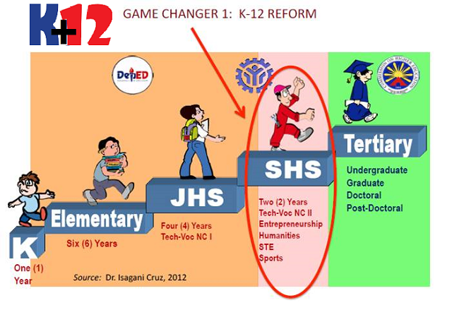 Embracing Change K-12 Education Program - Global Pinays Niche-7438