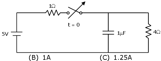 Electrical Objective Questions With Answers  Circuit
