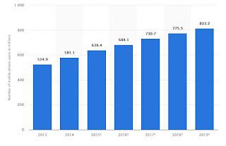 indian-mobile-user-statistic-report