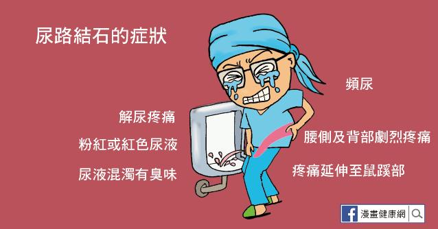血尿、疼痛是尿路結石的症狀