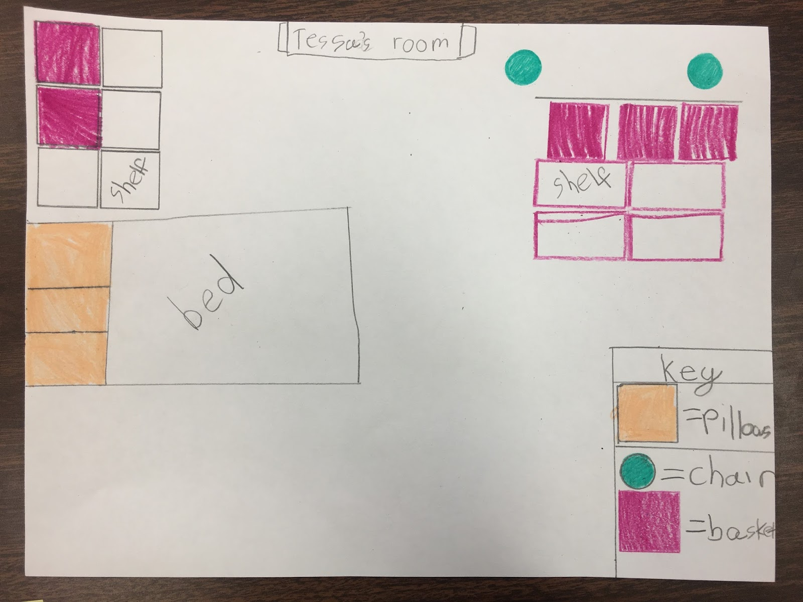 Our Class Blog: Creating Maps