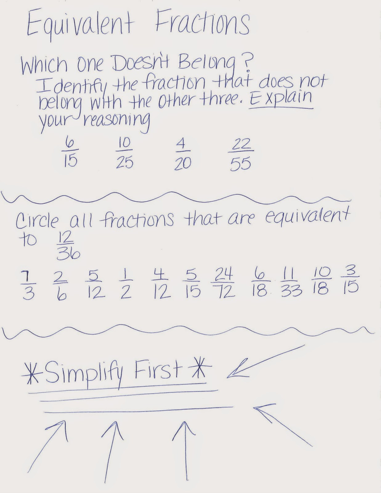 Mrs White S 6th Grade Math Blog Equivalent Fractions Improper Fractions Amp Mixed Numbers