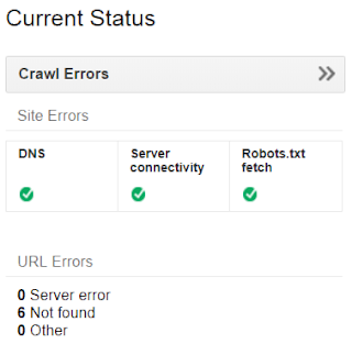crawling errors warning