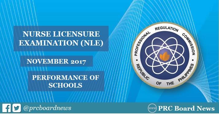 November 2017 nursing board exam NLE result: performance of schools