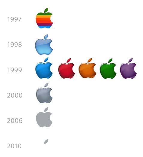 Historia de la Manzana mordida de Apple - Te interesa saber