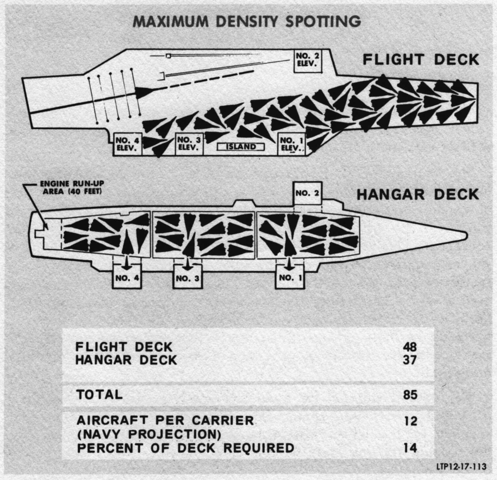 aircraft carrier flight deck diagram tail light u s navy history making the most of space available if spot factor fighter was 1 3 80 reference attack airplanes filled on in question